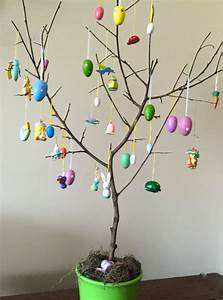 Easter, Eggs, In, Trees, -, Traditions