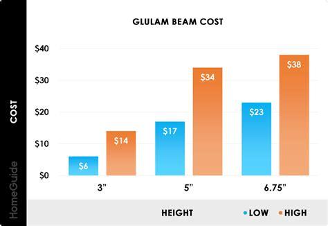 lvl beams weight  foot  images beam