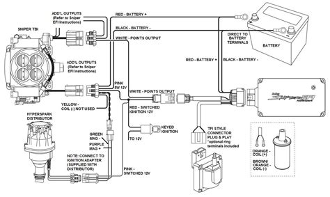effect distributor wiring diagram wiring library