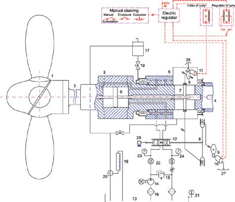schematic diagram   laboratory test stand  controllable pitch  scientific