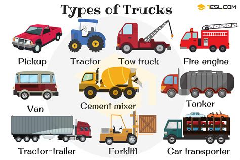 Transportation Vocabulary In English