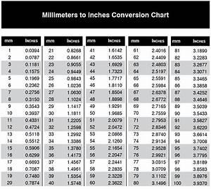 25 Mm En Cm : measurement conversion chart printable mm to inches ~ Dailycaller-alerts.com Idées de Décoration