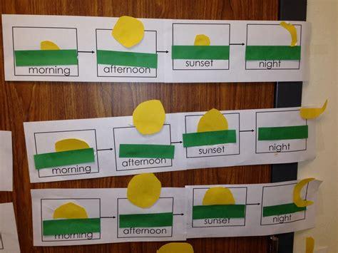 Blogger | Kindergarten science, First grade science, Earth ...