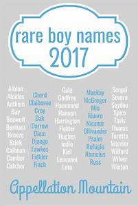 Rare Boy Names 2017: The Great Eights - Appellation Mountain