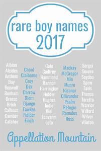 93+ Baby Boy Names 2017 - TOP 10 BOYS NAMES FOR 2016 ...