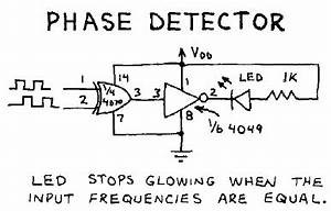 phase detector With phase detector