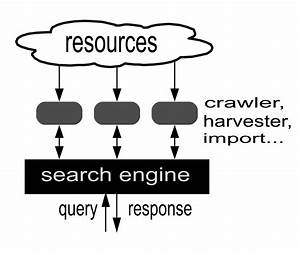 File Search-engine-diagram-en Svg