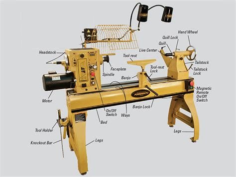 woodworking advice   realize   workbench