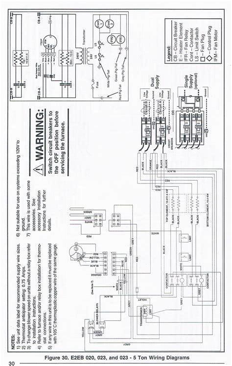 nordyne electric furnace diagram e2eb 017ha wiring