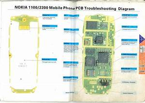 All Mobile Phone Repairing Diagrams Solutions