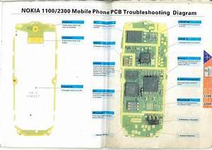 Diagram  All Nokia Schematic Diagram Full Version Hd
