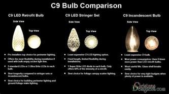 c9 led christmas light bulbs images