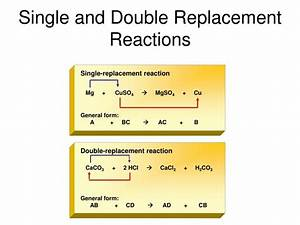PPT - Unit 7: Chemical Equations PowerPoint Presentation ...