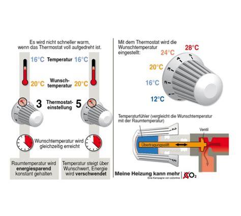 heizung thermostat einstellen danfoss die heizung richtig einstellen und sparen