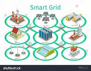 Smart Grid Diagram  Communication  Technology Town