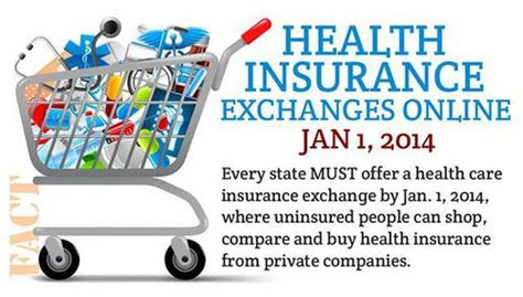 The phrase health insurance exchange most commonly refers to public health insurance exchanges developed by the government because of the affordable care act (the aca, also known as obamacare) although private health insurance exchanges do exist. How will the Health Insurance Marketplace (Exchange) affect you? | ISU Insurance and Investment ...