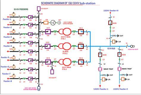 Drawing 132 Kv Substation Electrical