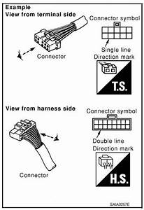 Nissan Rogue Service Manual  Connector Symbols