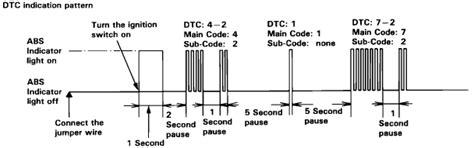 malfunction indicator l honda crv 2007 malfunction indicator blinking honda odyssey autos post