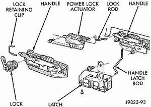1996 Jeep Cherokee Laredo  Liftgate  I Disengage Lock