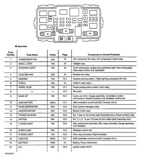 2003 Honda Crv Fuse Box Diagram by Where Is The Brake Light Fuse For A 2004 Honda Cr V