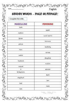 gender words masculine  feminine   learning