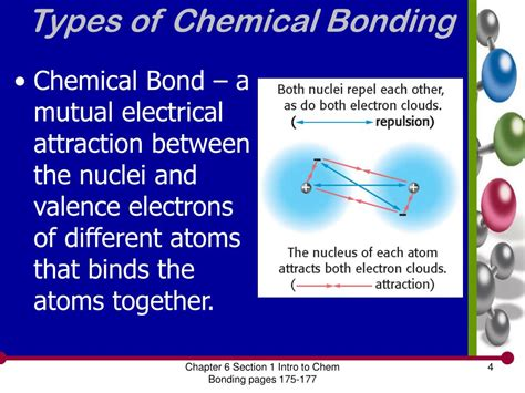 Ppt  Modern Chemistry Chapter 6 Chemical Bonding Powerpoint Presentation Id453273