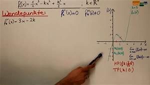 Extremstellen Berechnen Online : funktionenschar auf wendepunkte untersuchen mathehilfe24 ~ Themetempest.com Abrechnung