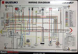 Wiring Diagrams Of Indian Two-wheelers
