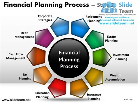 Financial Planning Strategy 2 Powerpoint Ppt Templates
