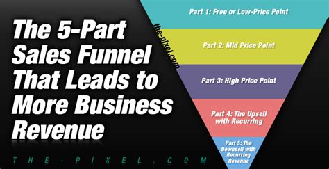 thepixel  part sales funnel creates  leads