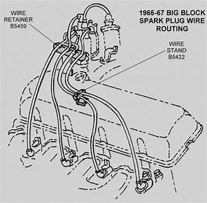 Spark Plug Wiring Diagram Chevy 305