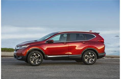 Best Compact Suv For The Money