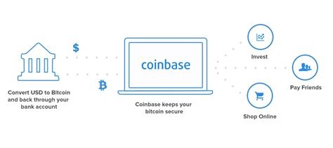 how do you buy bitcoin how to buy bitcoin coinbase