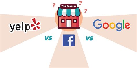 Google, Yelp, Or Facebook? Which Reviews Are Best For My