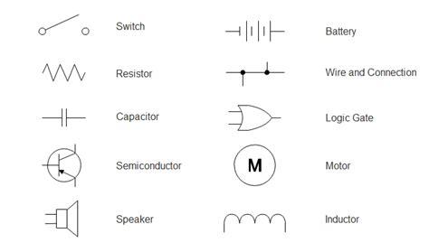 Wiring Diagram Read Draw Diagrams
