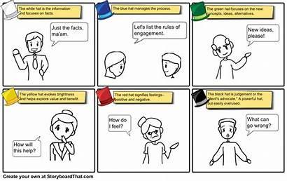 Thinking Hats Six Simplified Bono Storyboard Using