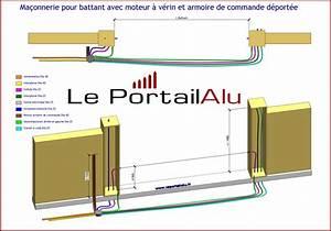 Gaine Electrique Brico Depot : comment poser un portail coulissant montage et ~ Dailycaller-alerts.com Idées de Décoration