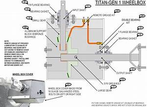 Gen 1 Wheel Box Diagram
