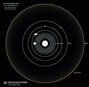 03 - The Kuiper belt by MartinSilvertant on DeviantArt