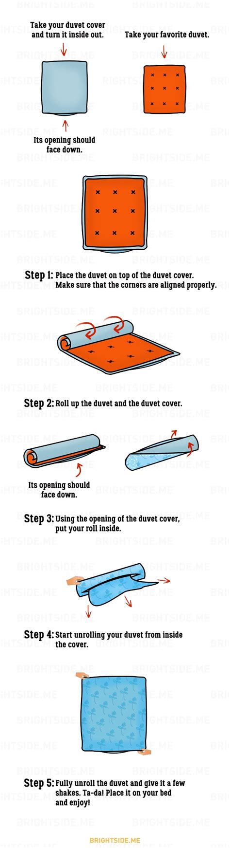 How Do You Use A Duvet Cover by A Surprisingly Easy Way To Put On A Duvet Cover