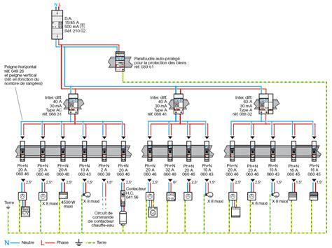 circuit electrique cuisine mise aux normes électriques ebf