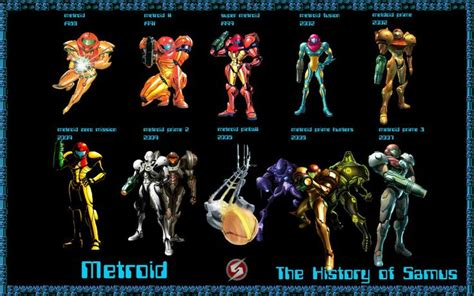 It Is A Title Triggered The Metroid Series