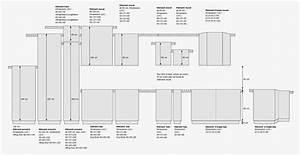 Dimension Standard Meuble Cuisine : hauteur meuble haut cuisine ikea beauhauteur meuble bas cuisine charmant ikea placard cuisine ~ Teatrodelosmanantiales.com Idées de Décoration