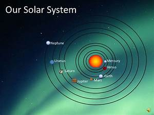 solar system - Alignments of planets - Astronomy Stack ...