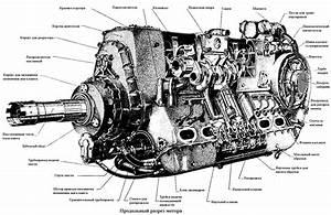 V12 Jaguar Engine Diagram