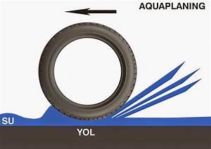 Sai Cosa Fare In Caso Di Aquaplaning