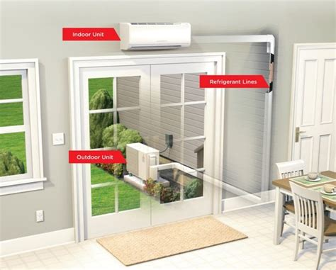 Mitsubishi Indoor Air Conditioners by Advantages Of Installing Ductless Air Conditioners From