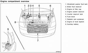 Toyota Prius 2003-2009 Fuse Location And Diagram