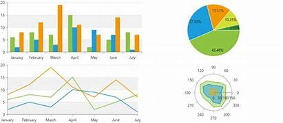 Animations Wpf Chart Animation Types Features Pie